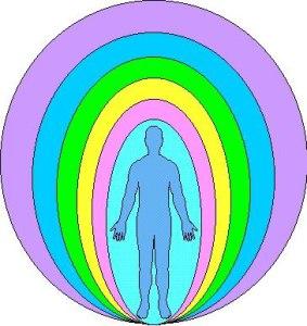 энергетические поля человека