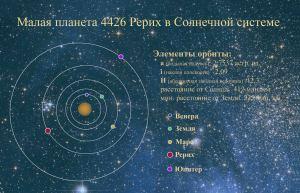 Астероид (малая планета) «Рерих»